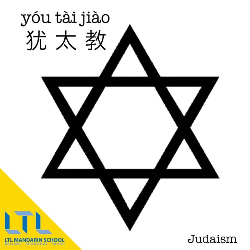 China Religion - Judaism in Chinese