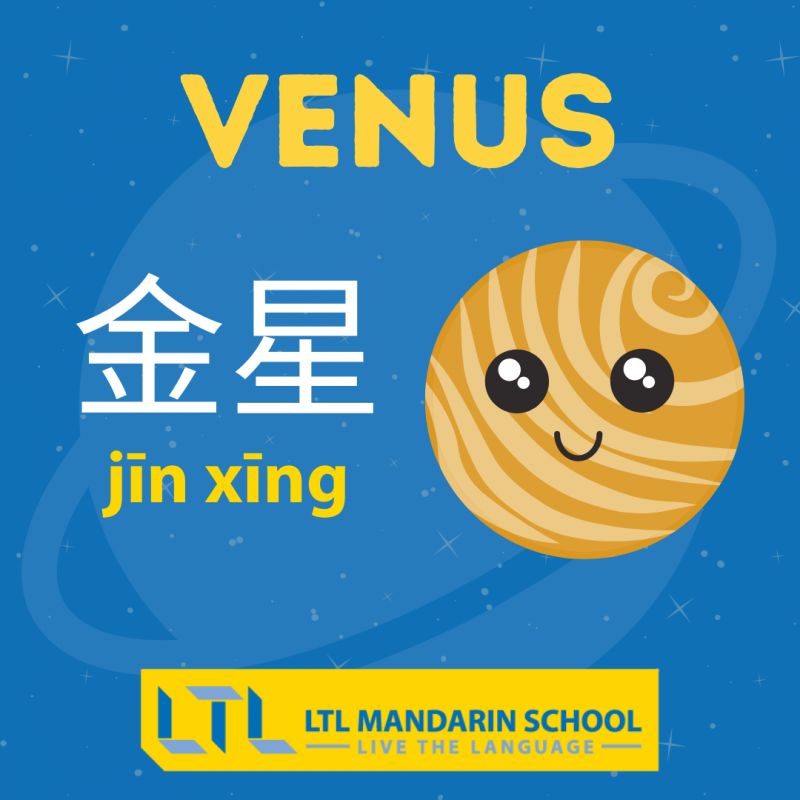 Planets in Chinese