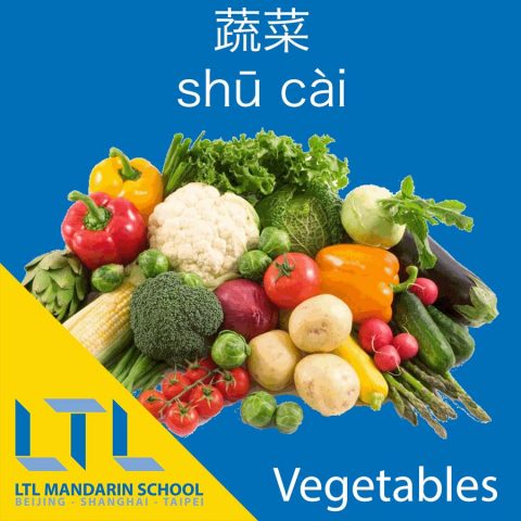 Vegetables in Chinese