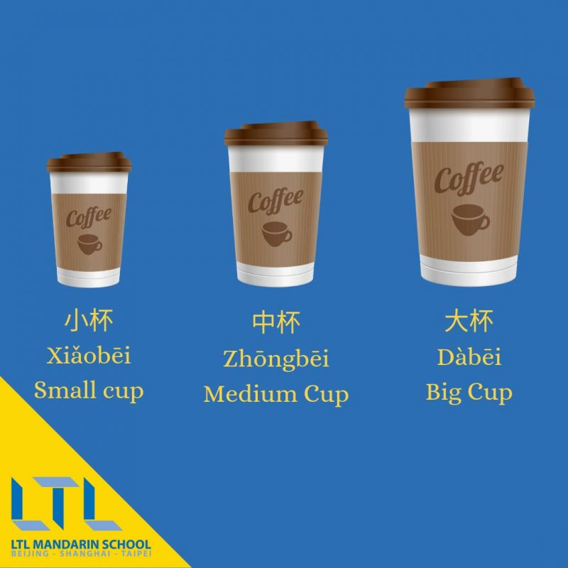 coffee sizes in chinese