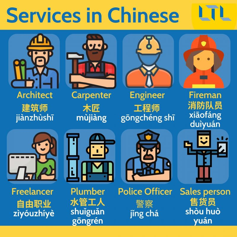 Occupations and Jobs in Chinese